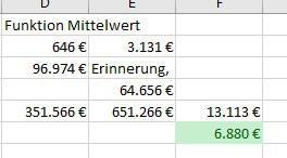 Excel 2016 Summe vom Mittelwert in einer Abbildung