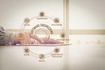 Planung Programierung und Implementierung Ihrer Software