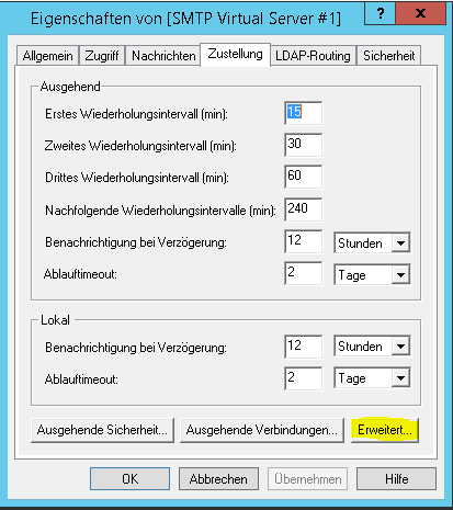 SMTP Zustellung